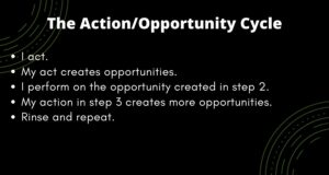 Action/Opportuity